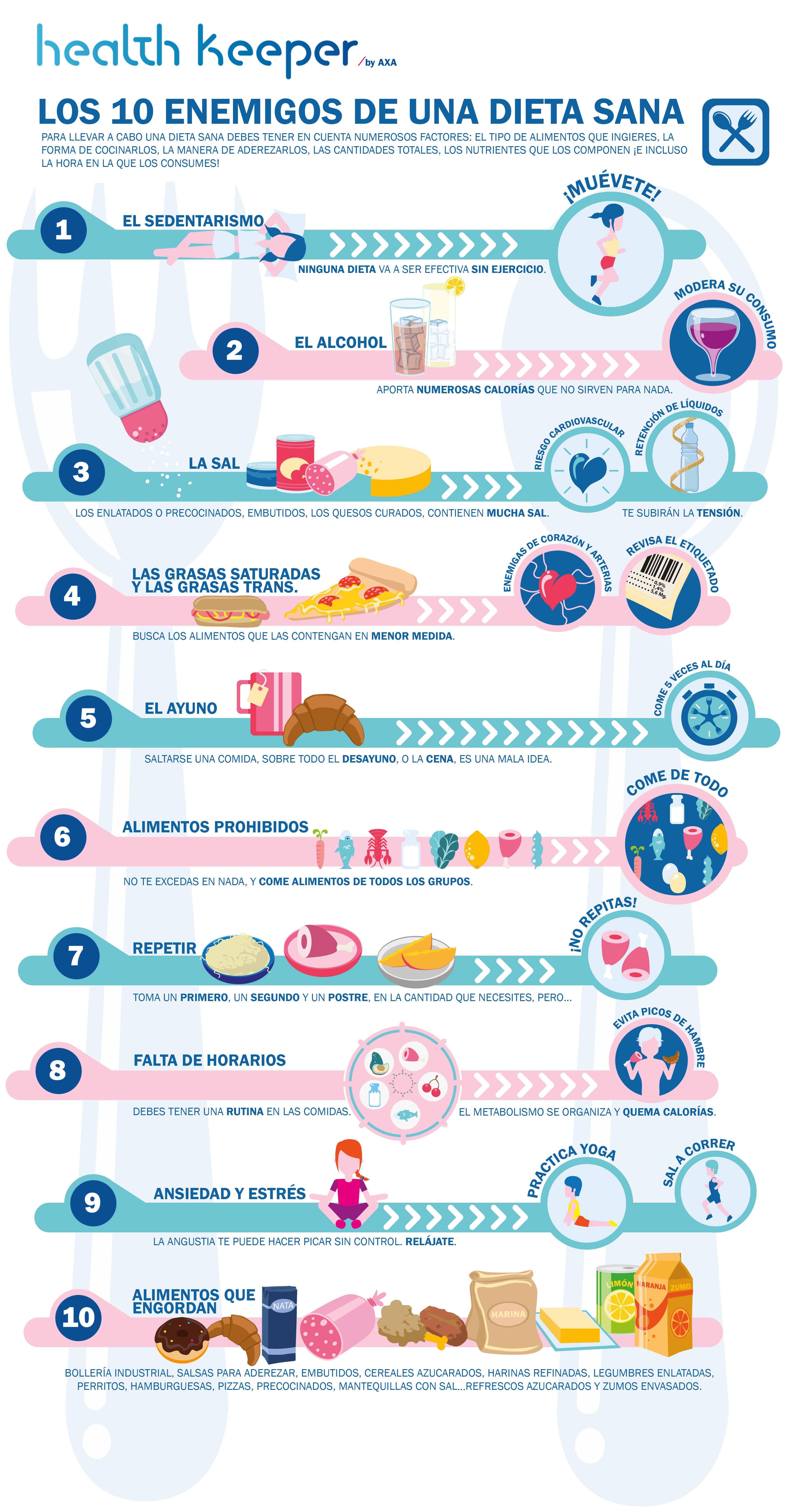 Como llevar una dieta saludable