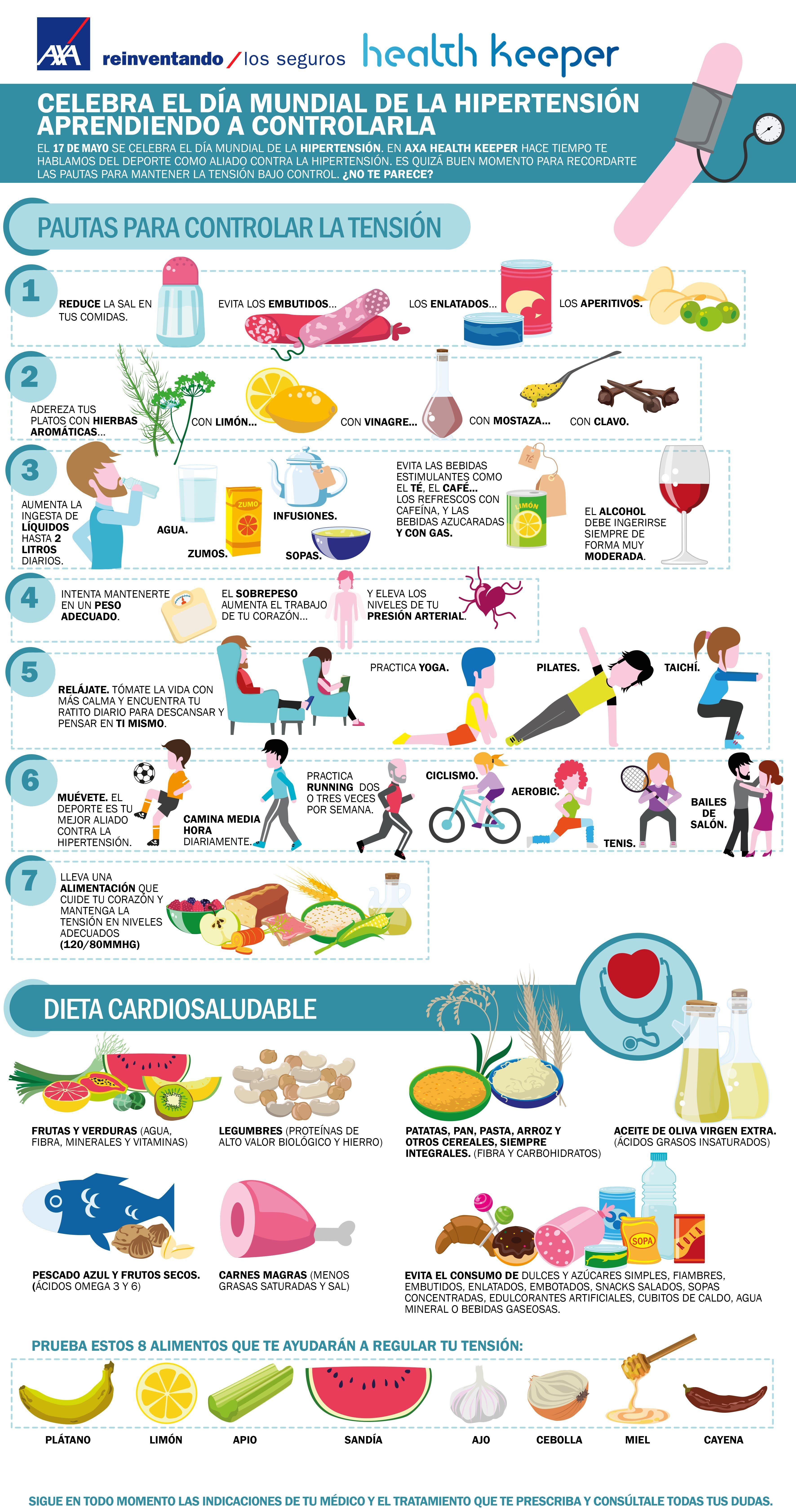 hipertensión infografía