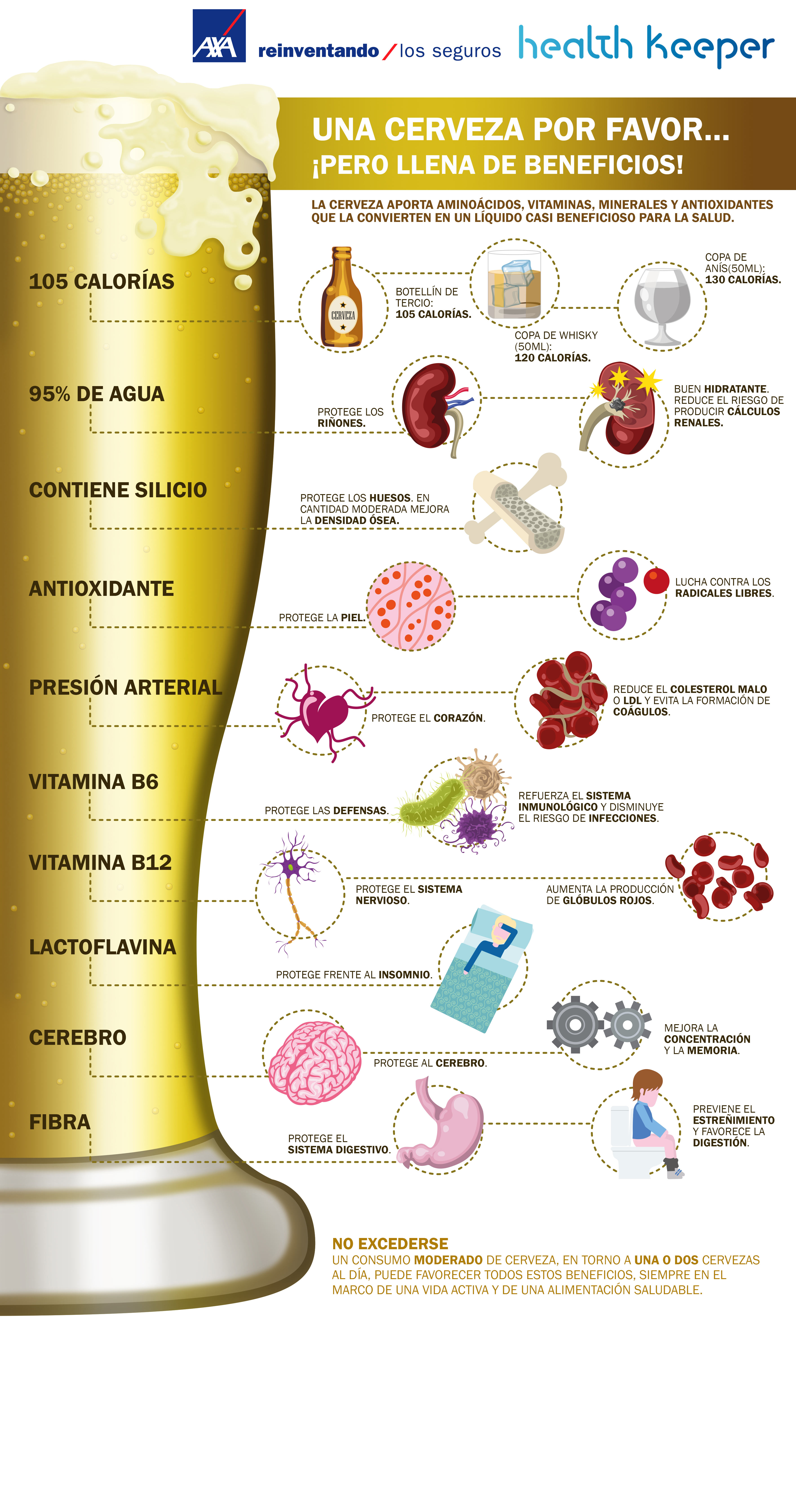 Beneficios de la cerveza AXA Healthkeeper PORTADA