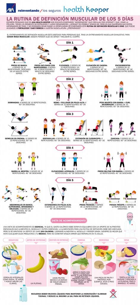 rutina de definición muscular avanzada