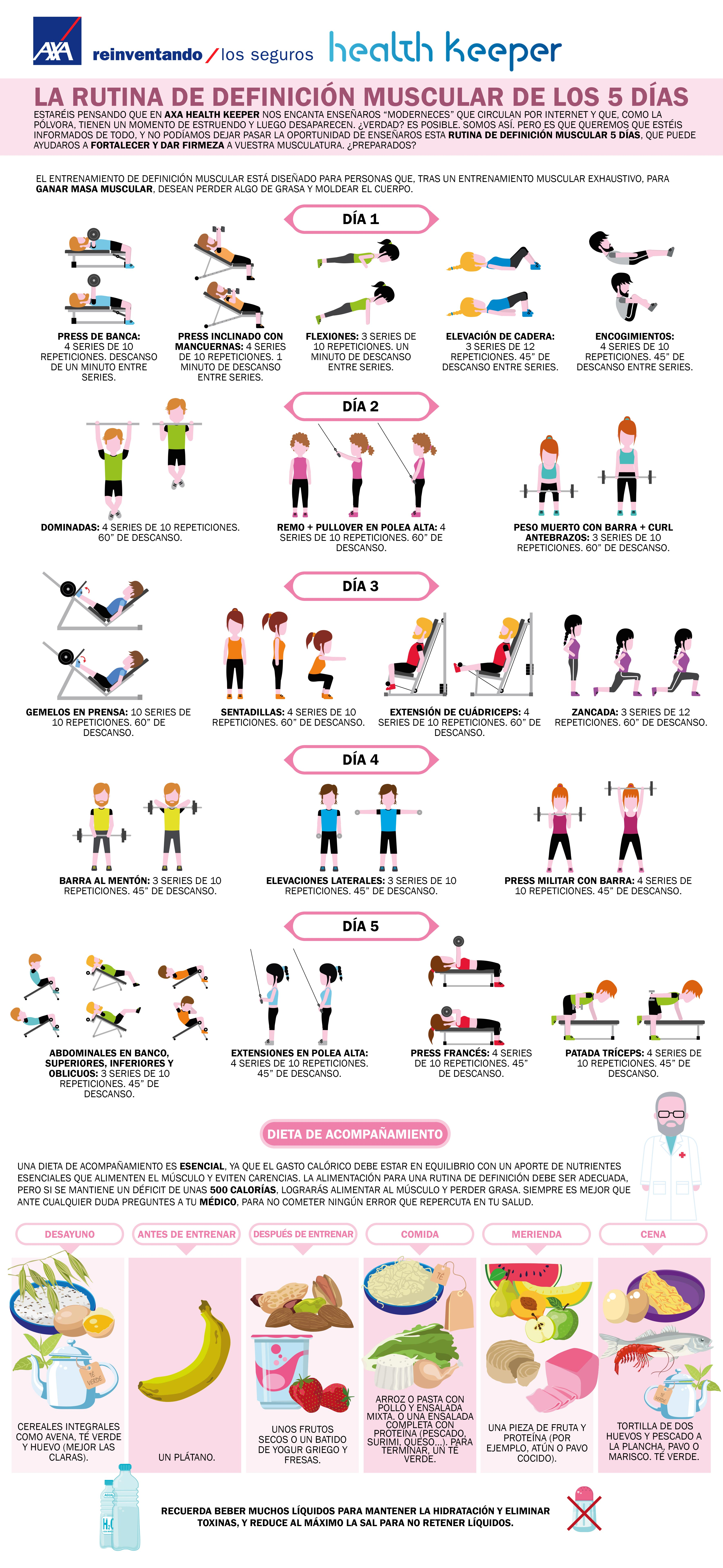 rutina de ejercicios para ganar masa muscular 3 dias