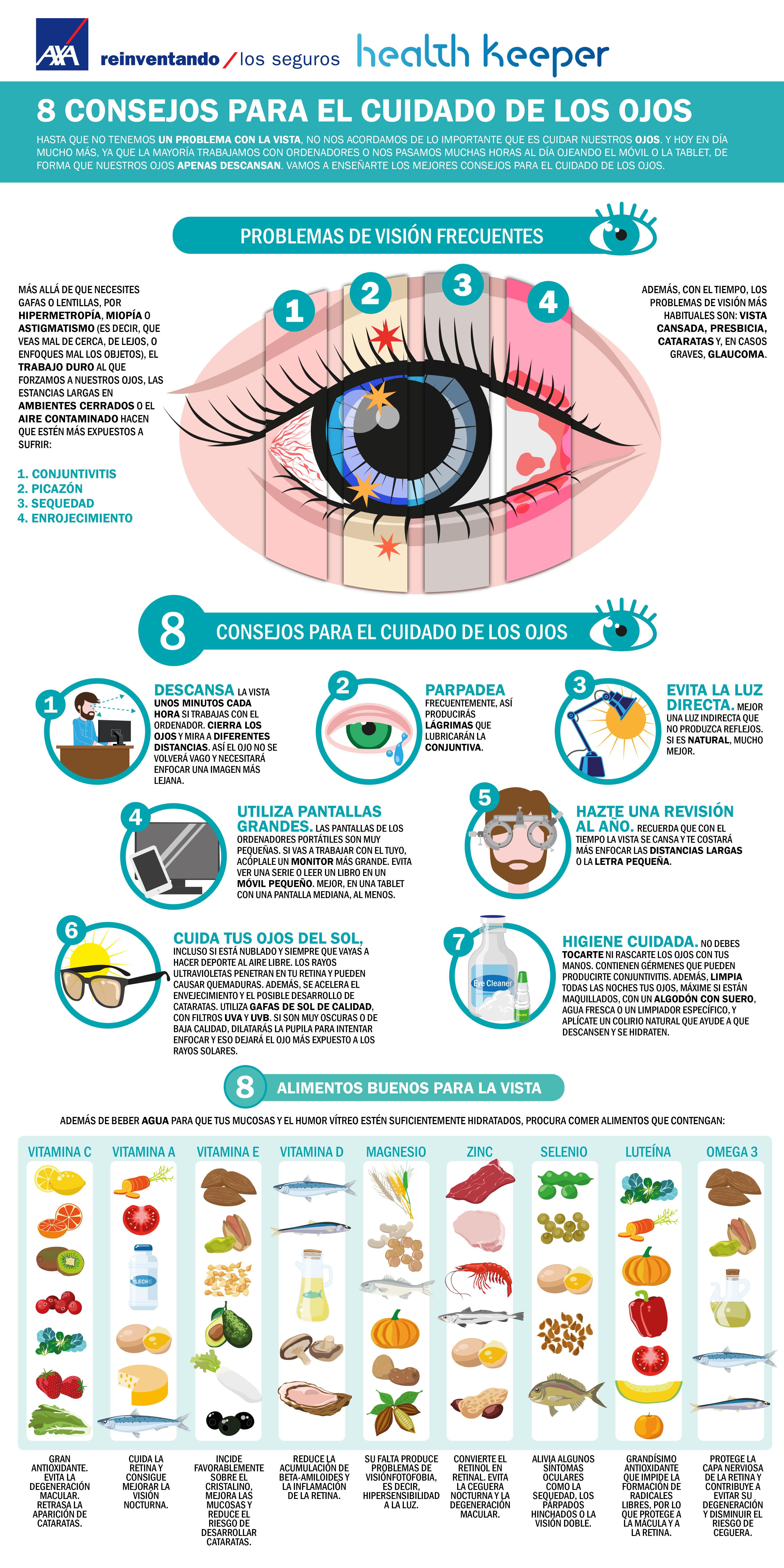 7d9295002e 8 consejos para el cuidado de tus ojos | Axa Healthkeeper