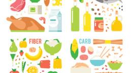 medir calorías
