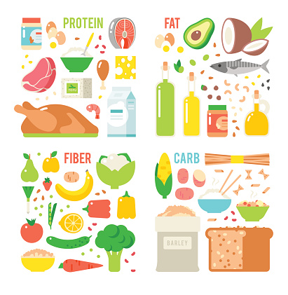 Cómo Medir Las Calorías De Los Alimentos Axa Healthkeeper