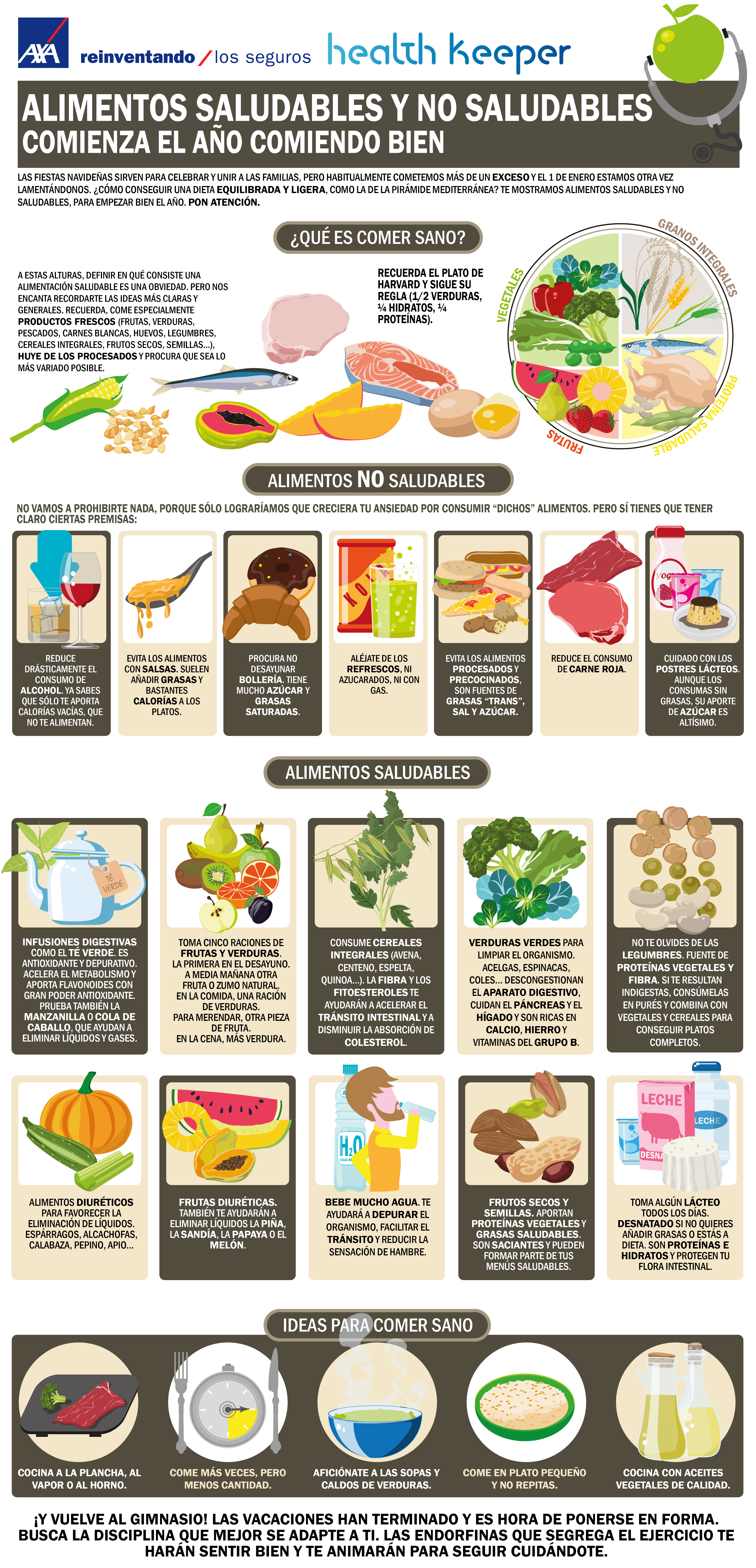 tabla comparativa de alimentos saludables y no saludables