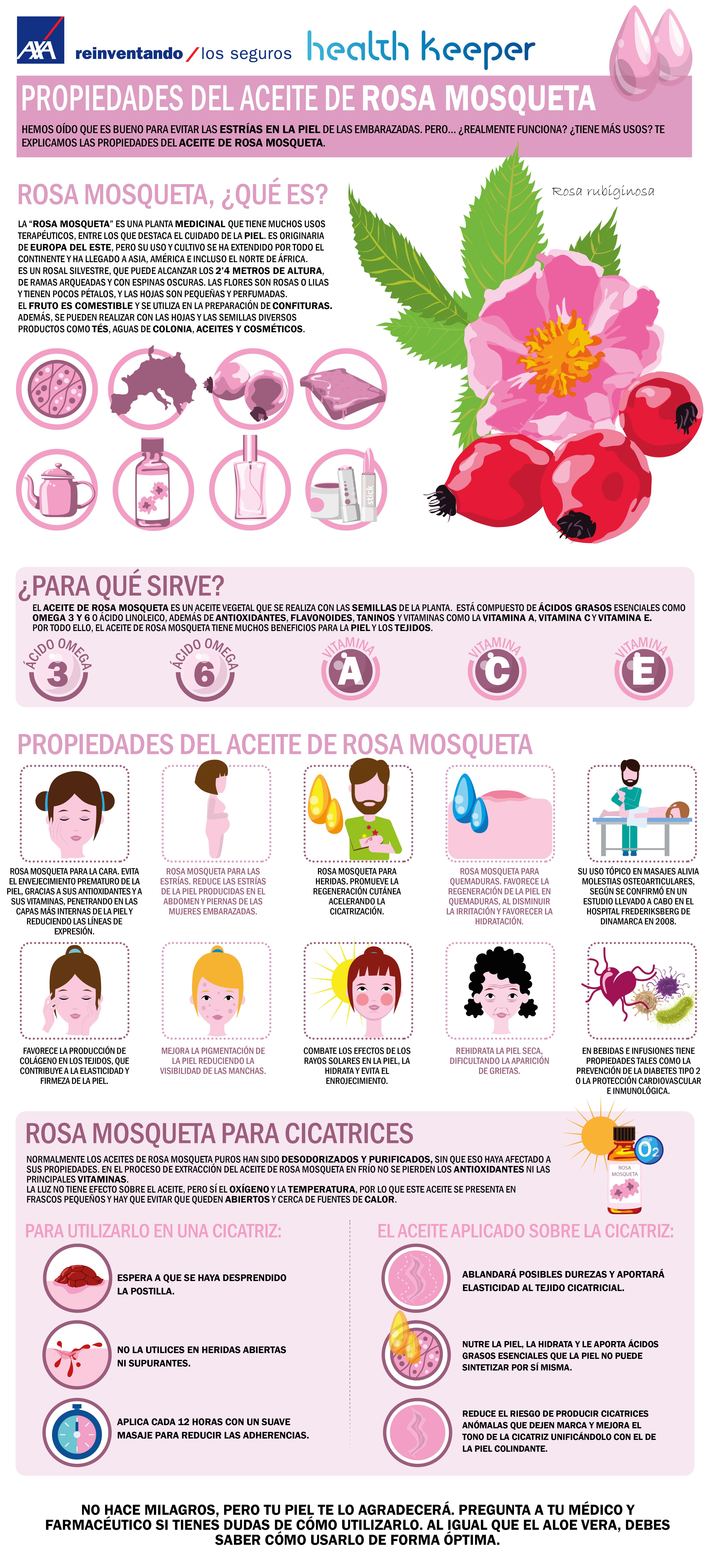 Propiedades Del Aceite De Rosa Mosqueta Axa Healthkeeper