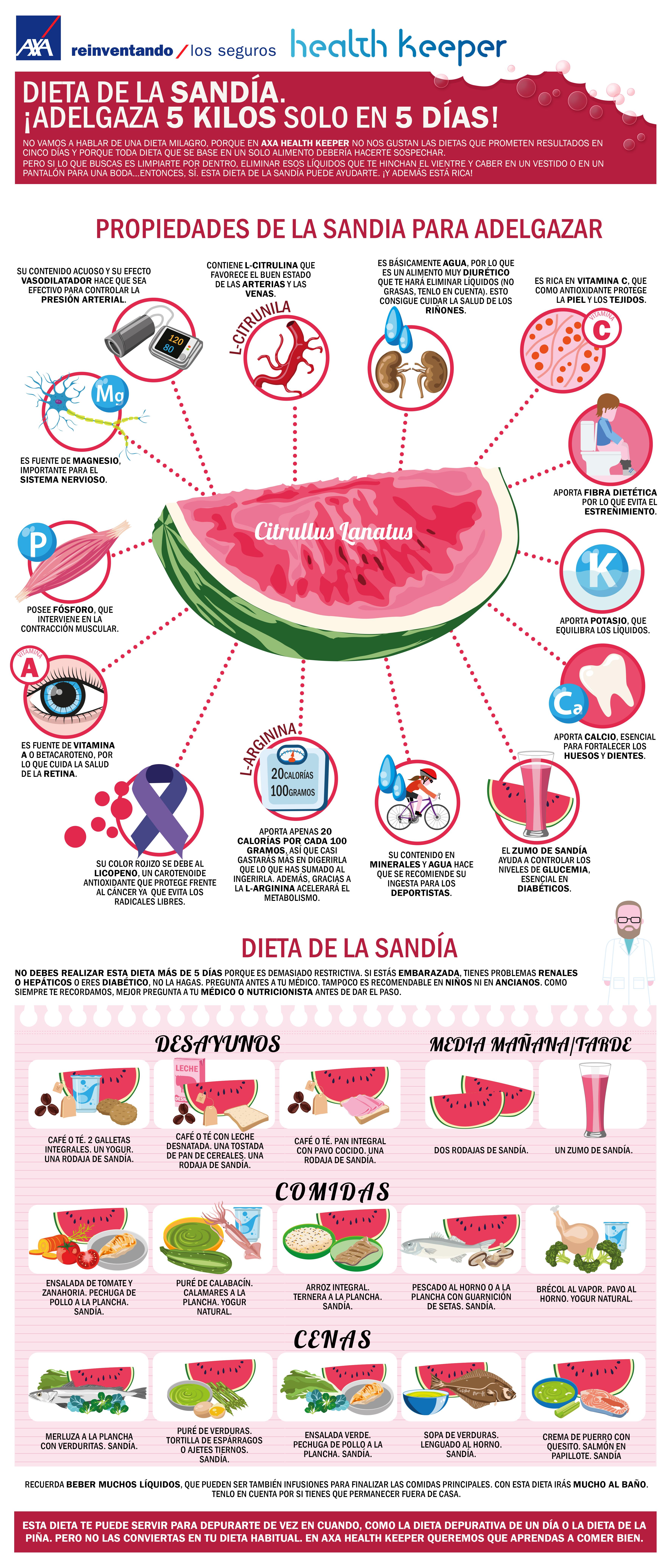 Dieta depurativa 15 dias