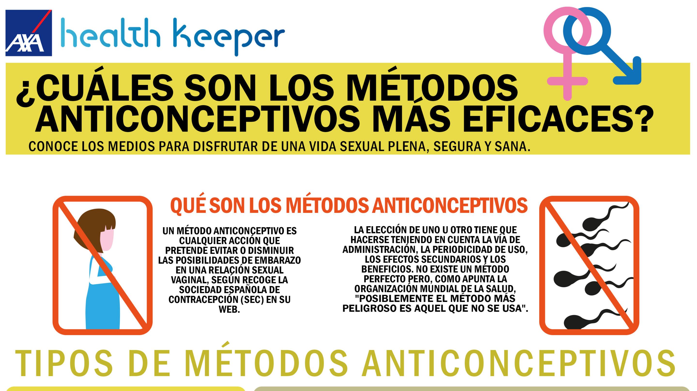 Metodo anticonceptivo diafragma efectividad