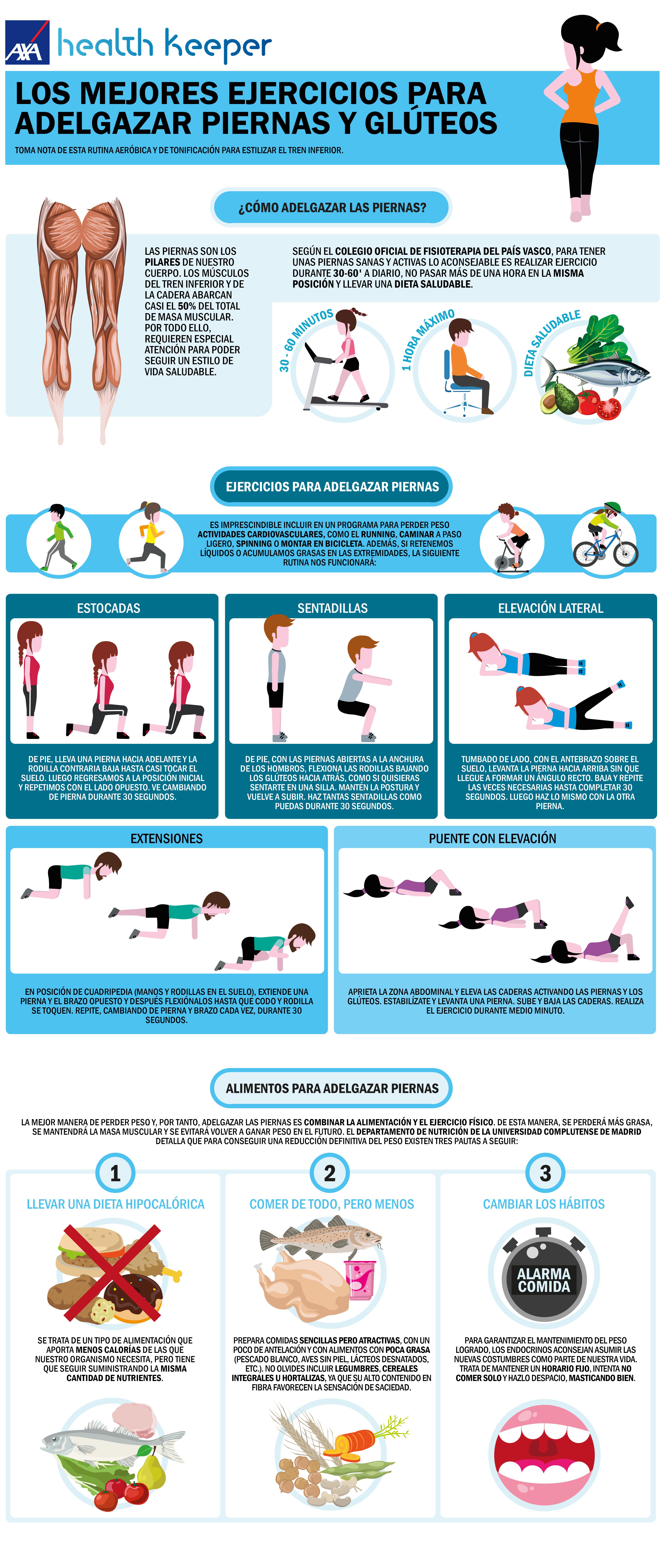 Entrenamiento para adelgazar piernas