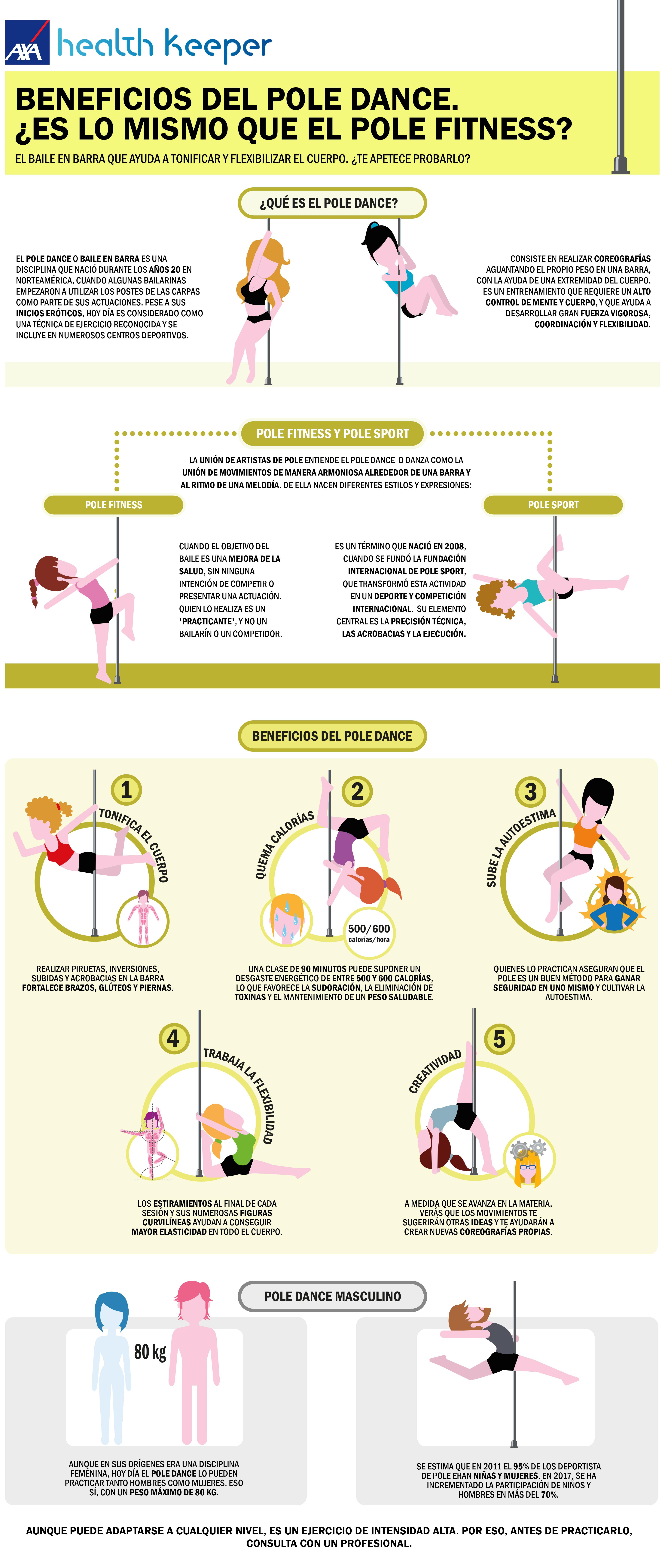 Beneficios del Pole Dance. ¿Es lo mismo que el Pole Fitness?