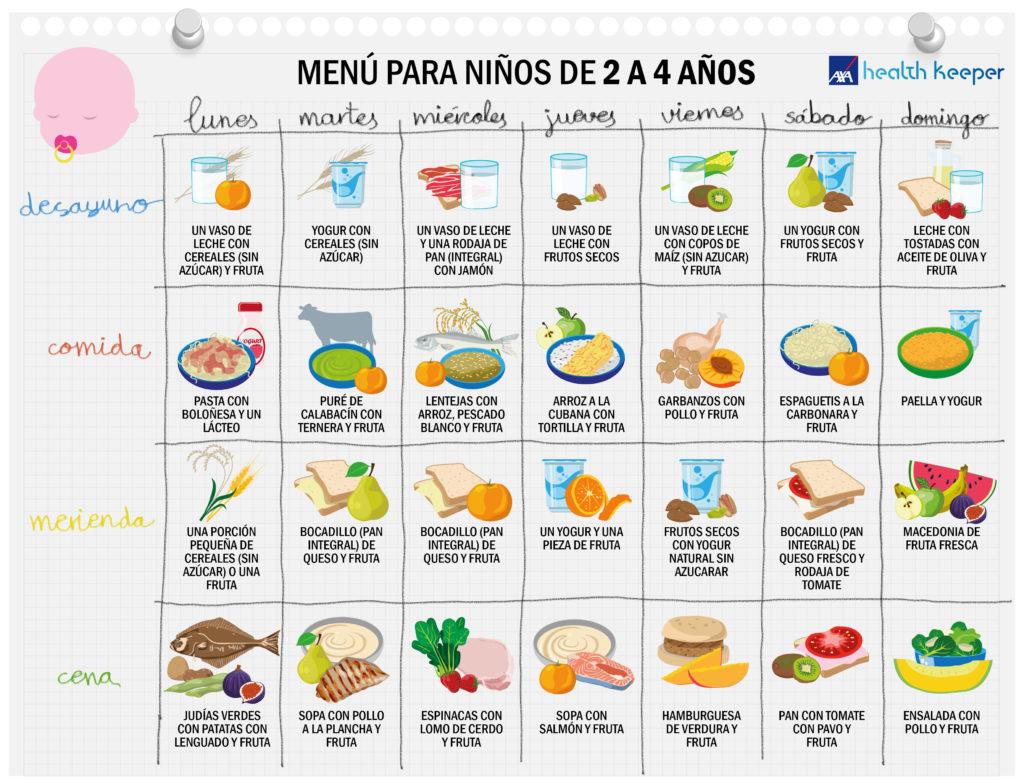 un menu semanal saludable